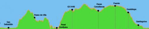 etapa-01-irun-san-sebastian-donostia